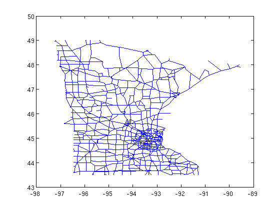 Line Drawing Algorithm Matlab : Plotting matlab uprm